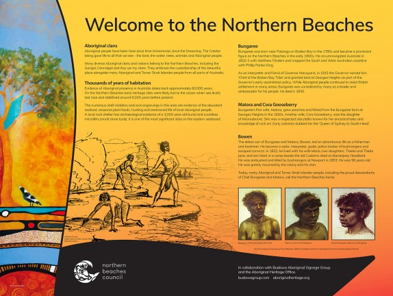 WELCOME TO THE NORTHERN BEACHES